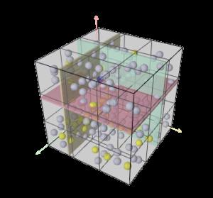 3Doku cube